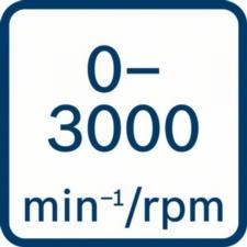 0-3000RPM